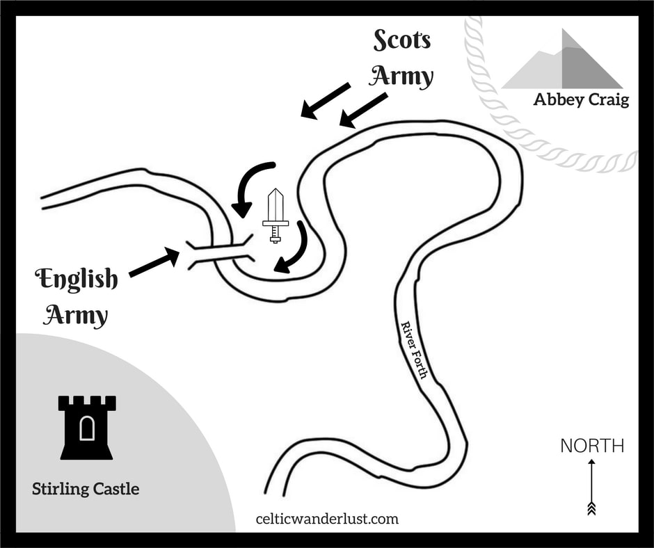 Map of the Battle of Stirling Bridge